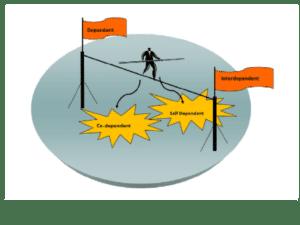 tightrope (1)